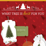 Artificial Christmas Trees Infograph
