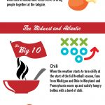 Favorite Foods by College Football Conferences